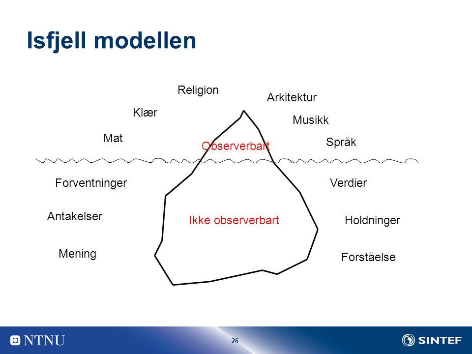 26 Isfjell modellen Observerbart Ikke observerbart Verdier Holdninger Mening Antakelser Forventninger Forståelse Religion Språk Musikk Klær Mat Arkite