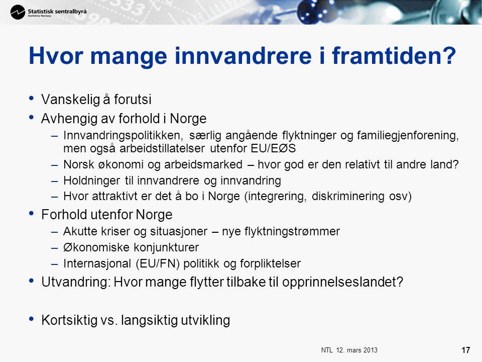 NTL 12. mars 2013 17 Hvor mange innvandrere i framtiden? • Vanskelig å forutsi • Avhengig av forhold i Norge –Innvandringspolitikken, særlig angående