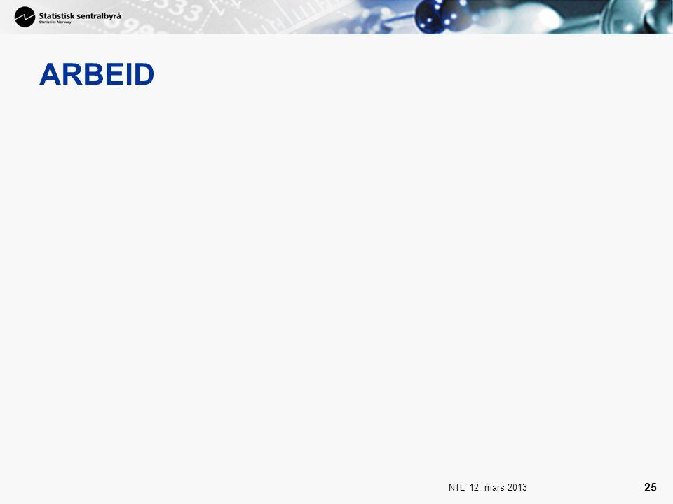 NTL 12. mars 2013 25 ARBEID