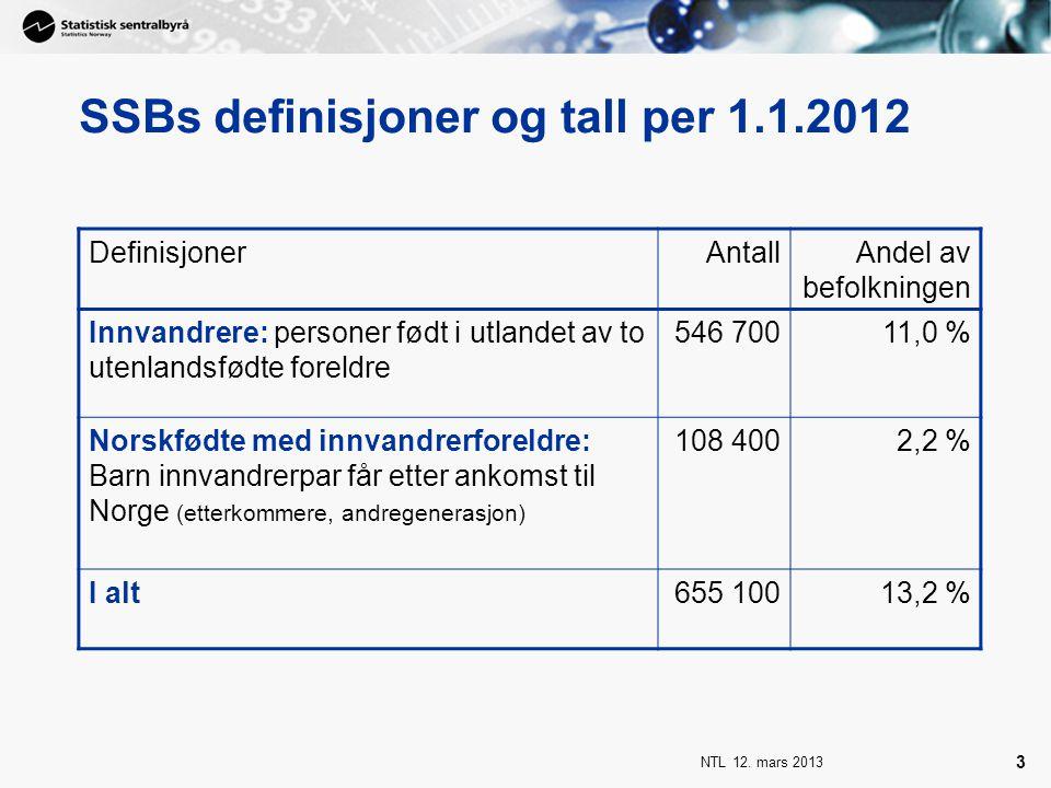NTL 12. mars 2013 3 SSBs definisjoner og tall per 1.1.2012 DefinisjonerAntallAndel av befolkningen Innvandrere: personer født i utlandet av to utenlan