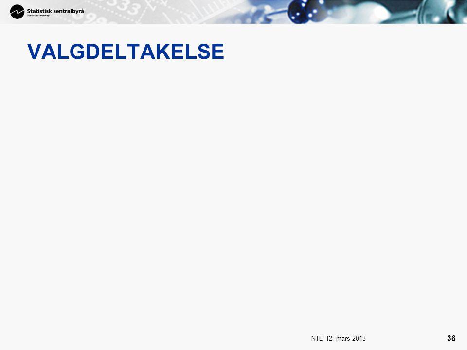 NTL 12. mars 2013 36 VALGDELTAKELSE