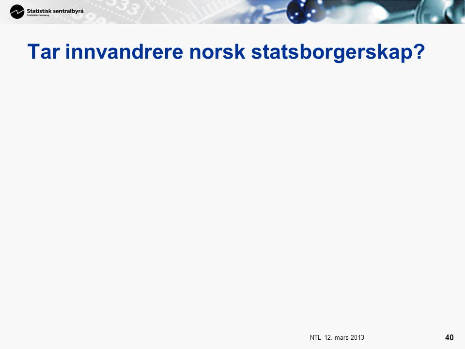 NTL 12. mars 2013 40 Tar innvandrere norsk statsborgerskap?