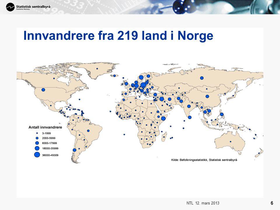 NTL 12.mars 2013 27 Registrert sysselsatte. Prosent av personer 15-74 år.