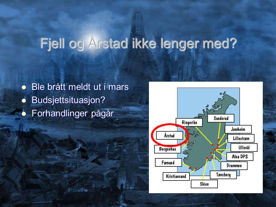 Fjell og Årstad ikke lenger med?  Ble brått meldt ut i mars  Budsjettsituasjon?  Forhandlinger pågår