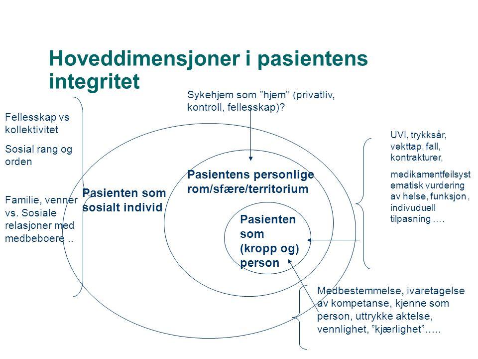 Pasienten som (kropp og) person Pasientens personlige rom/sfære/territorium Pasienten som sosialt individ Hoveddimensjoner i pasientens integritet UVI