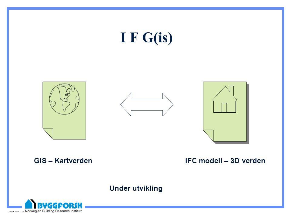 21.06.2014 13 I F G(is) GIS – KartverdenIFC modell – 3D verden Under utvikling