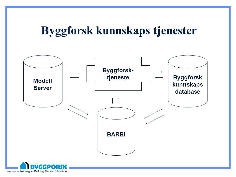 21.06.2014 21 Byggforsk kunnskaps tjenester Byggforsk kunnskaps database BARBi Modell Server Byggforsk- tjeneste