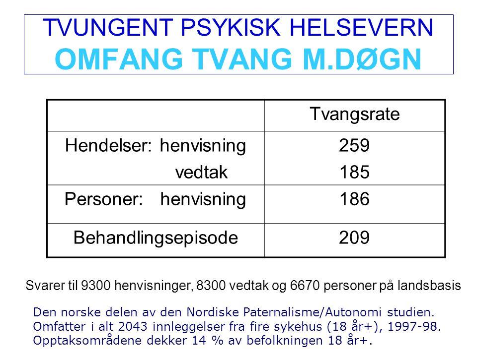 TVUNGENT PSYKISK HELSEVERN OMFANG TVANG M.DØGN Tvangsrate Hendelser: henvisning vedtak 259 185 Personer: henvisning186 Behandlingsepisode209 Den norsk