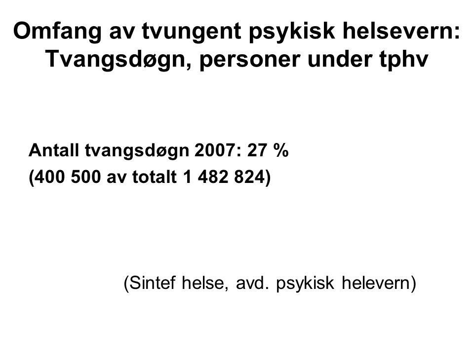 Omfang av tvungent psykisk helsevern: Tvangsdøgn, personer under tphv Antall tvangsdøgn 2007: 27 % (400 500 av totalt 1 482 824) (Sintef helse, avd. p