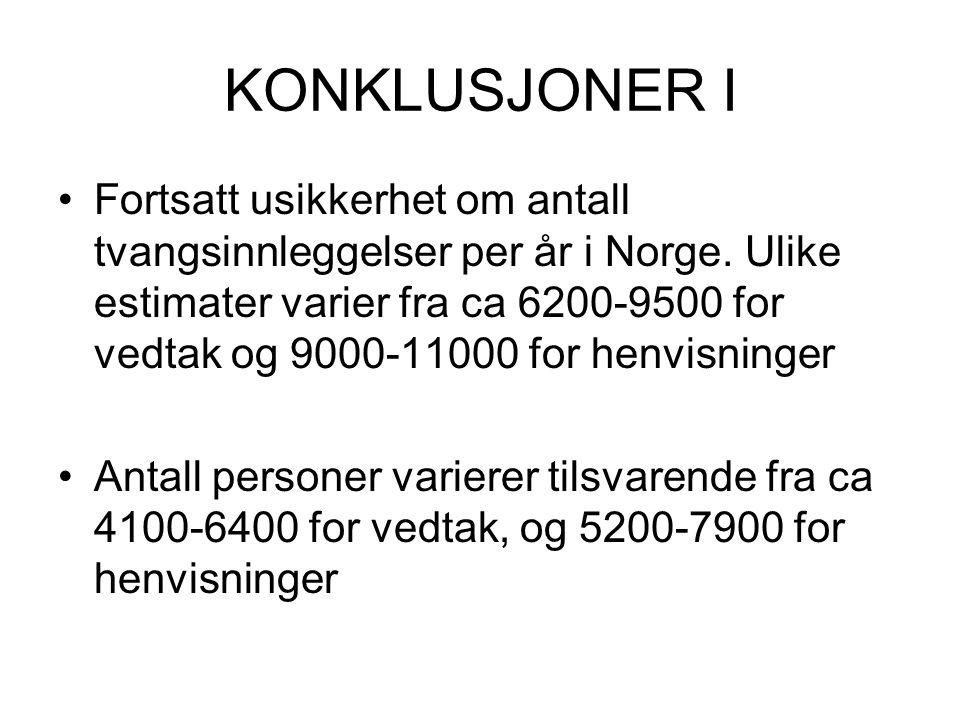 KONKLUSJONER I •Fortsatt usikkerhet om antall tvangsinnleggelser per år i Norge. Ulike estimater varier fra ca 6200-9500 for vedtak og 9000-11000 for