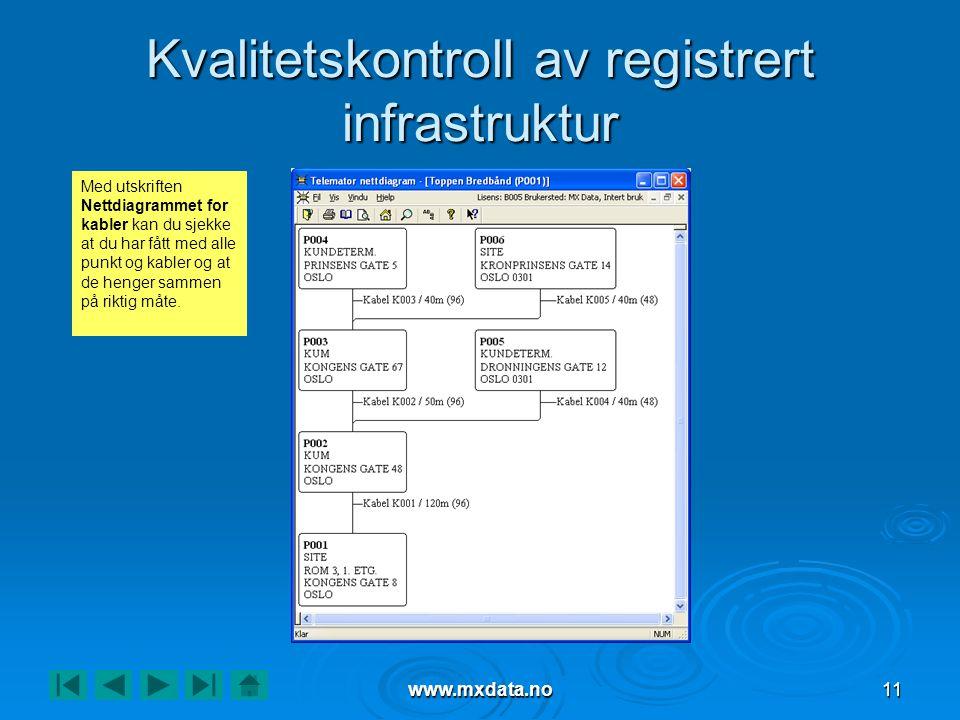 www.mxdata.no11 Kvalitetskontroll av registrert infrastruktur Med utskriften Nettdiagrammet for kabler kan du sjekke at du har fått med alle punkt og