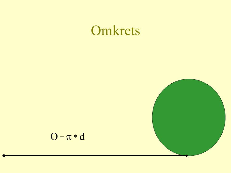 Omkrets O =  * d