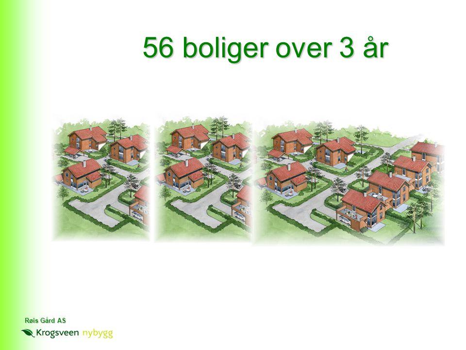 Røis Gård AS 56 boliger over 3 år