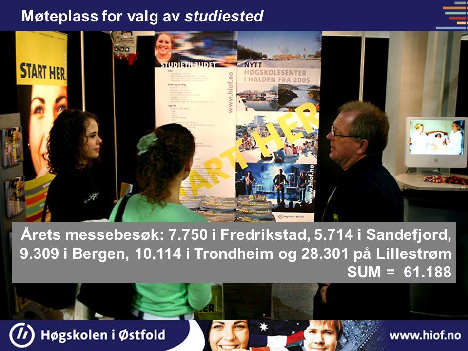 Møteplass for valg av studiested Årets messebesøk: 7.750 i Fredrikstad, 5.714 i Sandefjord, 9.309 i Bergen, 10.114 i Trondheim og 28.301 på Lillestrøm SUM = 61.188