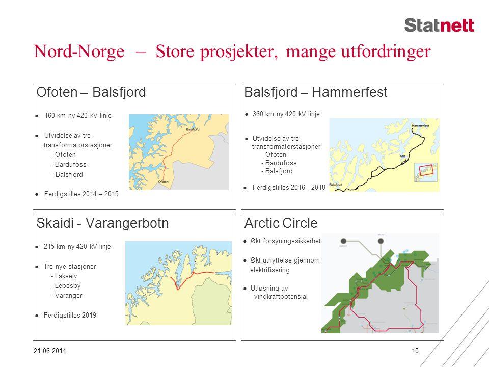 Nord-Norge – Store prosjekter, mange utfordringer Ofoten – Balsfjord ● 160 km ny 420 kV linje ● Utvidelse av tre transformatorstasjoner - Ofoten - Bar