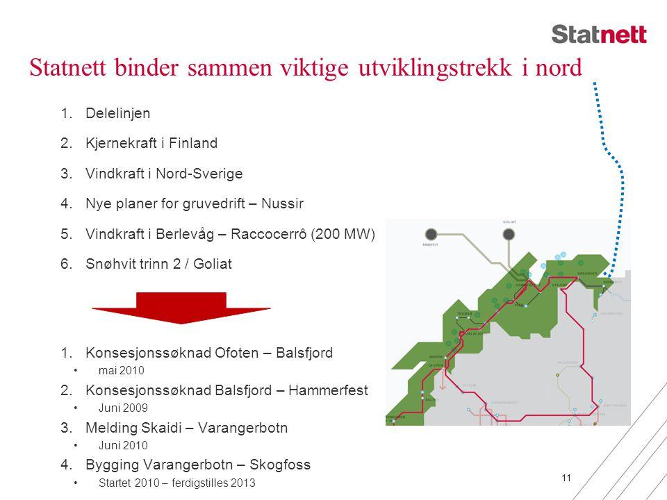 Statnett binder sammen viktige utviklingstrekk i nord 1.Delelinjen 2.Kjernekraft i Finland 3.Vindkraft i Nord-Sverige 4.Nye planer for gruvedrift – Nu