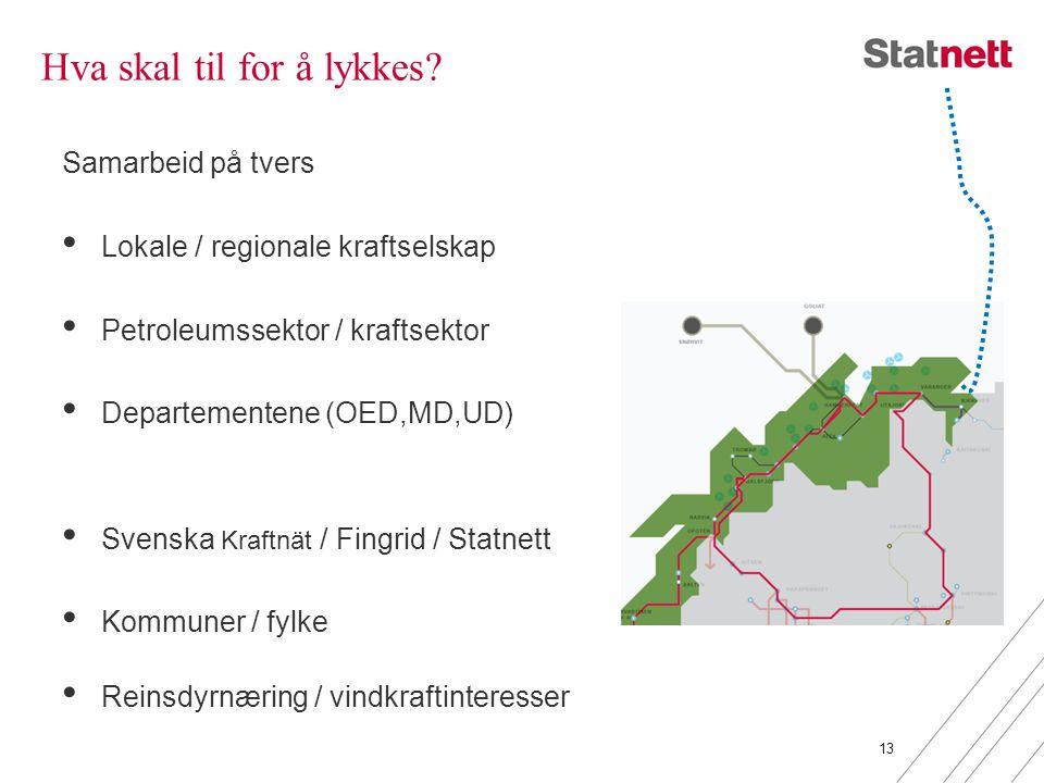 Hva skal til for å lykkes? Samarbeid på tvers • Lokale / regionale kraftselskap • Petroleumssektor / kraftsektor • Departementene (OED,MD,UD) • Svensk