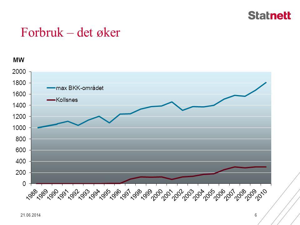 Forbruk – det øker 21.06.20146