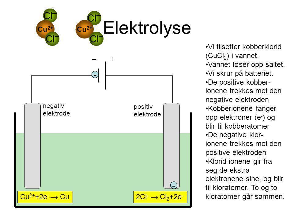 Elektrolyse negativ elektrode positiv elektrode + _ •Vi tilsetter kobberklorid (CuCl 2 ) i vannet. •Vannet løser opp saltet. •Vi skrur på batteriet. •
