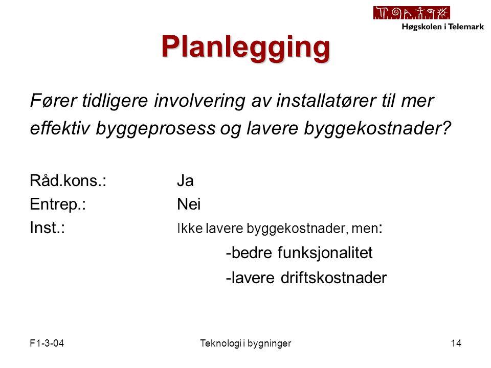 F1-3-04Teknologi i bygninger14 Planlegging Fører tidligere involvering av installatører til mer effektiv byggeprosess og lavere byggekostnader.