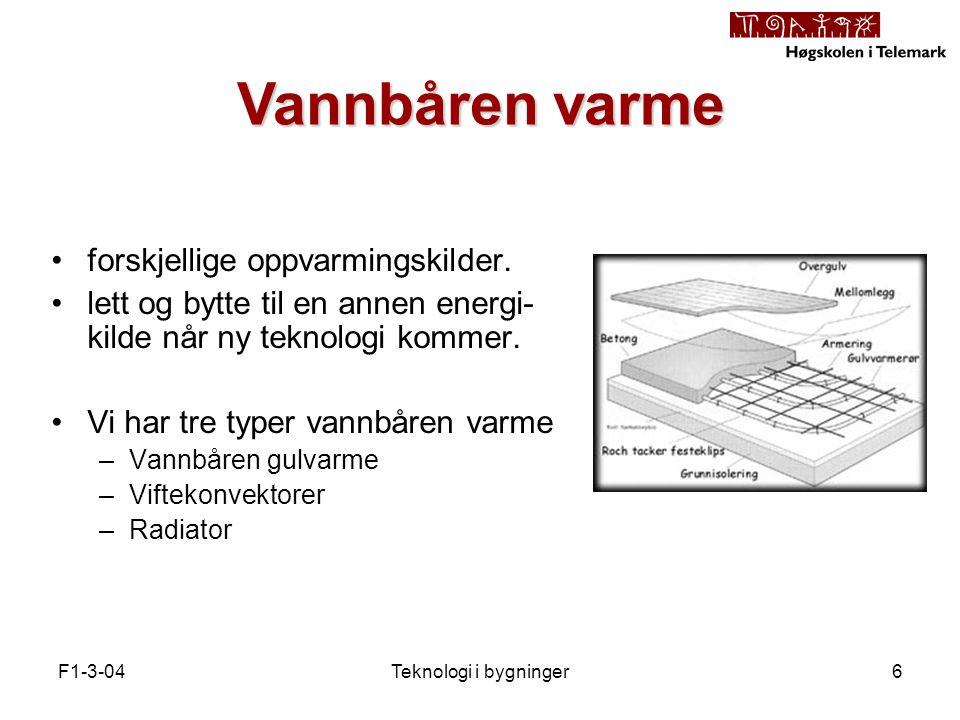 F1-3-04Teknologi i bygninger17 Fremtidsutsikter Standardisering og databasering Miljøriktig prosjektering Energiøkonomisering