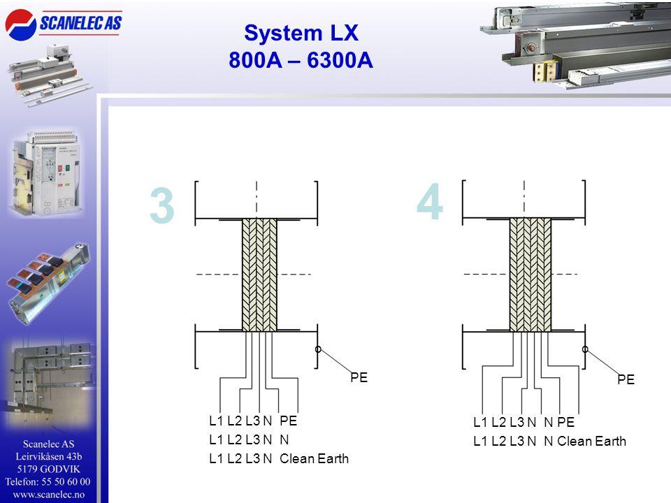 System LX 800A – 6300A 3 4 L1 L2 L3 N PE L1 L2 L3 N N L1 L2 L3 N Clean Earth L1 L2 L3 N N PE L1 L2 L3 N N Clean Earth PE o o