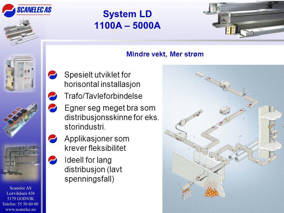 System LD 1100A – 5000A Spesielt utviklet for horisontal installasjon Applikasjoner som krever fleksibilitet Trafo/Tavleforbindelse Egner seg meget br