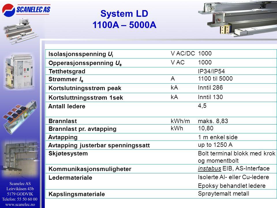 System LD 1100A – 5000A Isolasjonsspenning U i V AC/DC1000 Opperasjonsspenning U e V AC1000 TetthetsgradIP34/IP54 Strømmer I e A1100 til 5000 Kortslut