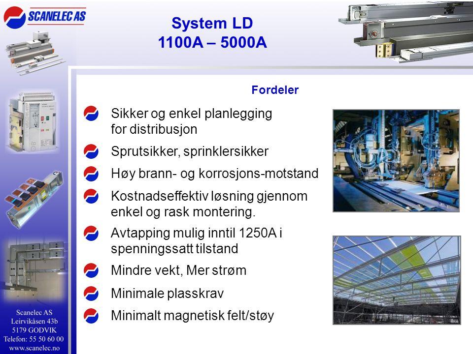 System LD 1100A – 5000A Fordeler Sikker og enkel planlegging for distribusjon Sprutsikker, sprinklersikker Høy brann- og korrosjons-motstand Kostnadse