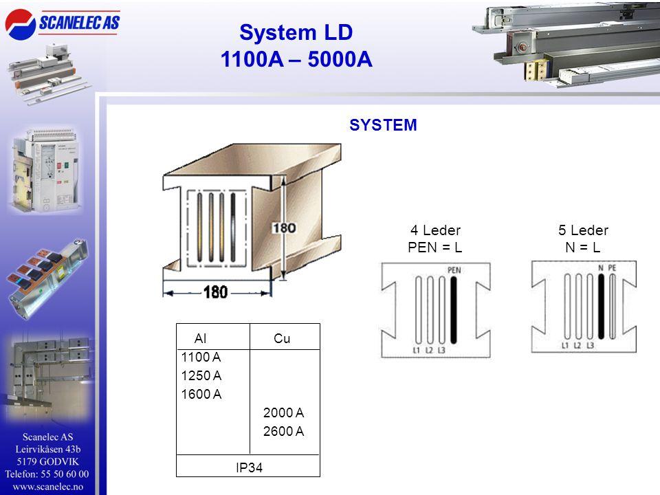 System LD 1100A – 5000A SYSTEM Al Cu 1100 A 1250 A 1600 A 2000 A 2600 A IP34 4 Leder PEN = L 5 Leder N = L