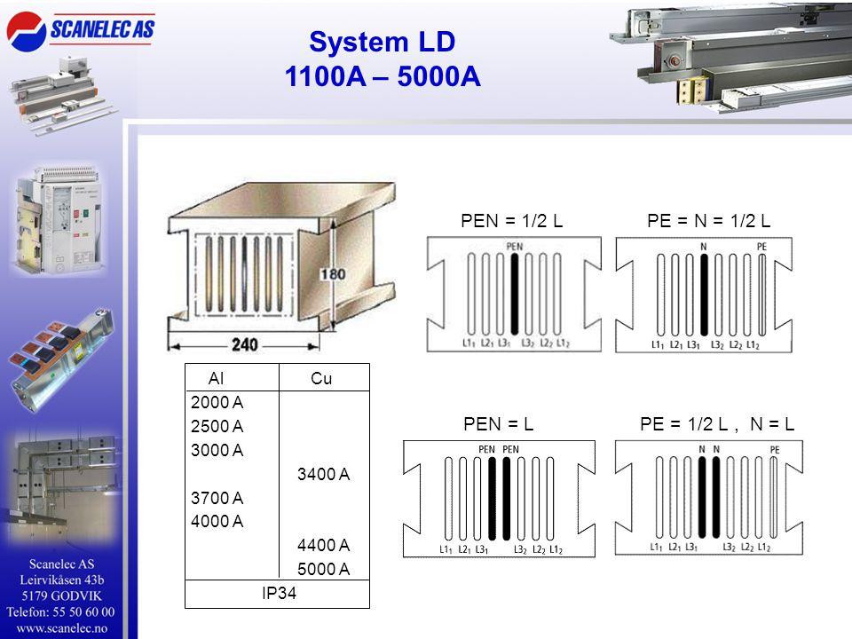 System LD 1100A – 5000A Al Cu 2000 A 2500 A 3000 A 3400 A 3700 A 4000 A 4400 A 5000 A IP34 PEN = 1/2 L PE = N = 1/2 L PEN = LPE = 1/2 L, N = L