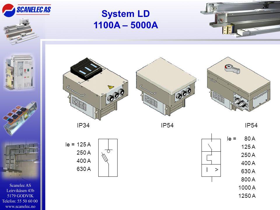 System LD 1100A – 5000A IP34IP54IP54 Ie =125 A 250 A 400 A 630 A Ie = 80 A 125 A 250 A 400 A 630 A 800 A 1000 A 1250 A I >