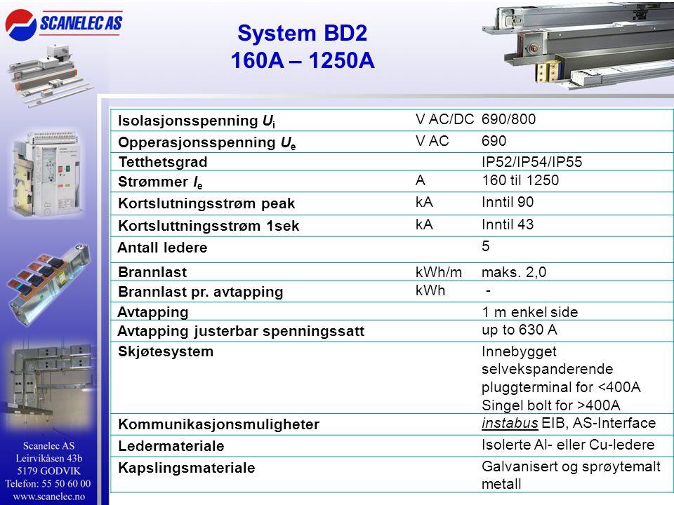 Isolasjonsspenning U i V AC/DC690/800 Opperasjonsspenning U e V AC690 TetthetsgradIP52/IP54/IP55 Strømmer I e A160 til 1250 Kortslutningsstrøm peak kA