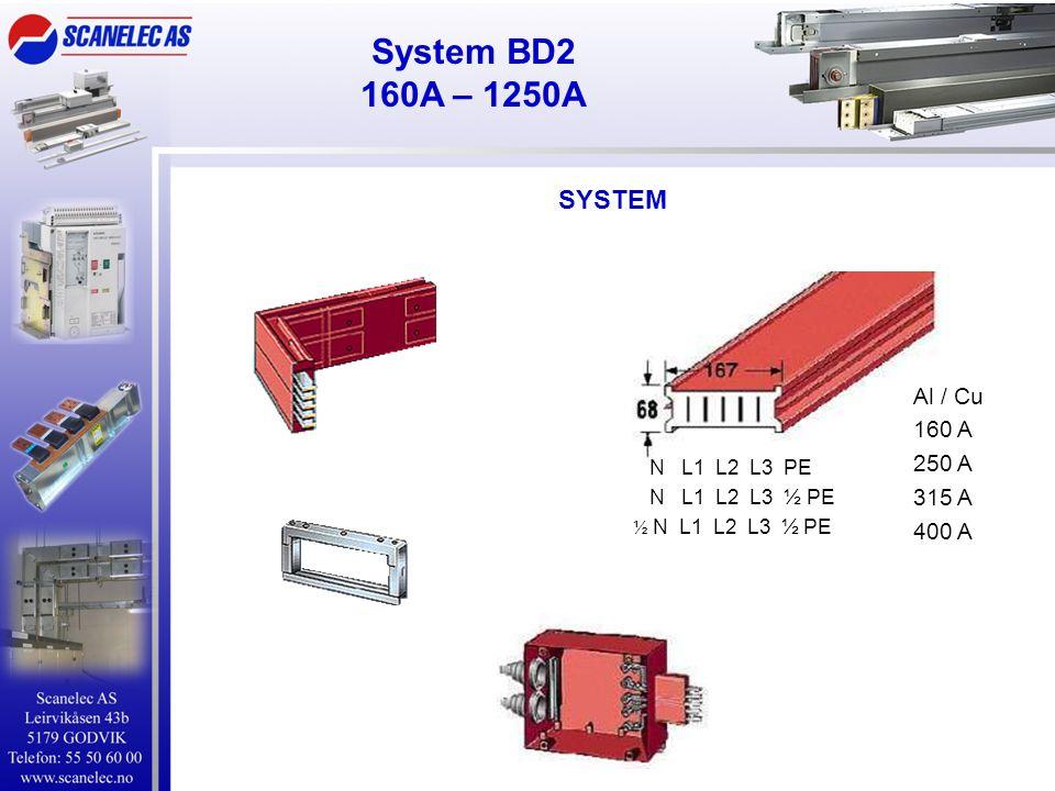 SYSTEM System BD2 160A – 1250A N L1 L2 L3 PE N L1 L2 L3 ½ PE ½ N L1 L2 L3 ½ PE Al / Cu 160 A 250 A 315 A 400 A