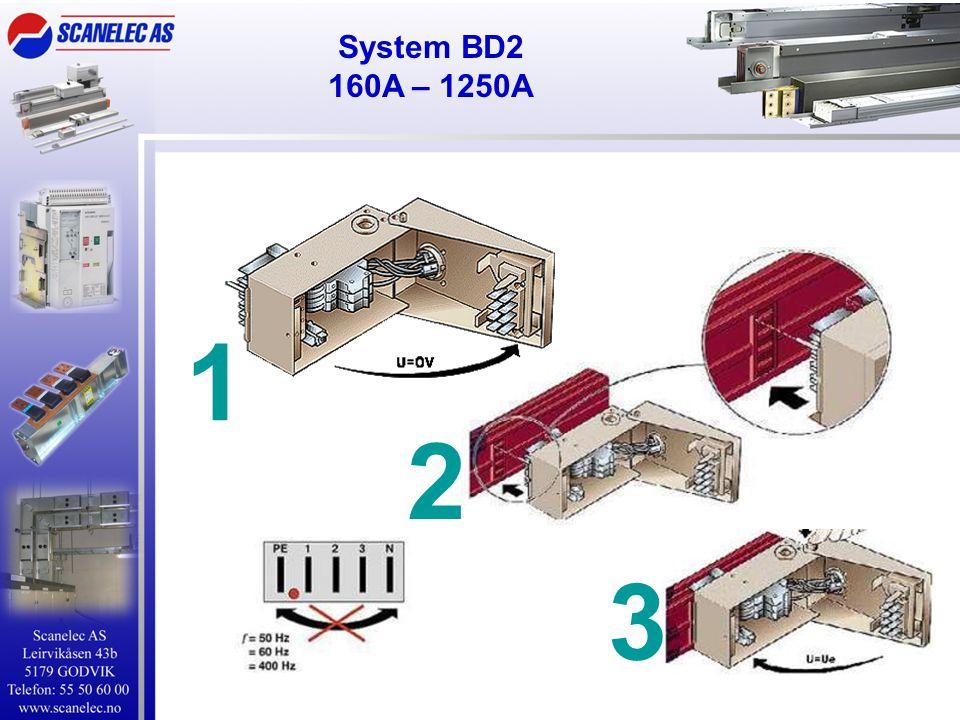 System BD2 160A – 1250A 1 2 3