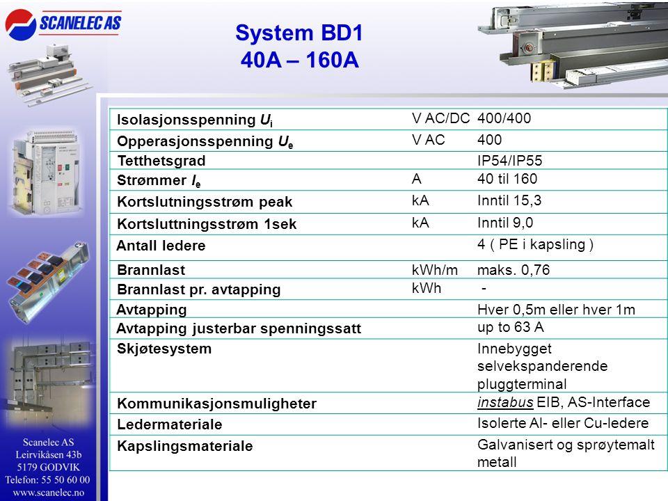 Isolasjonsspenning U i V AC/DC400/400 Opperasjonsspenning U e V AC400 TetthetsgradIP54/IP55 Strømmer I e A40 til 160 Kortslutningsstrøm peak kAInntil