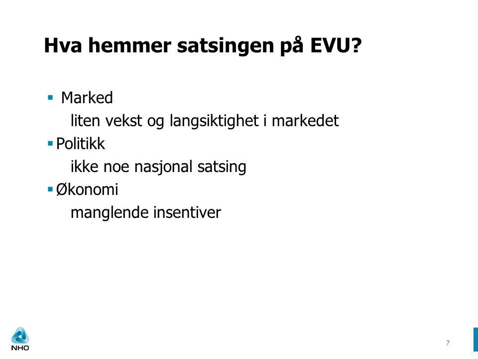 Hva hemmer satsingen på EVU.