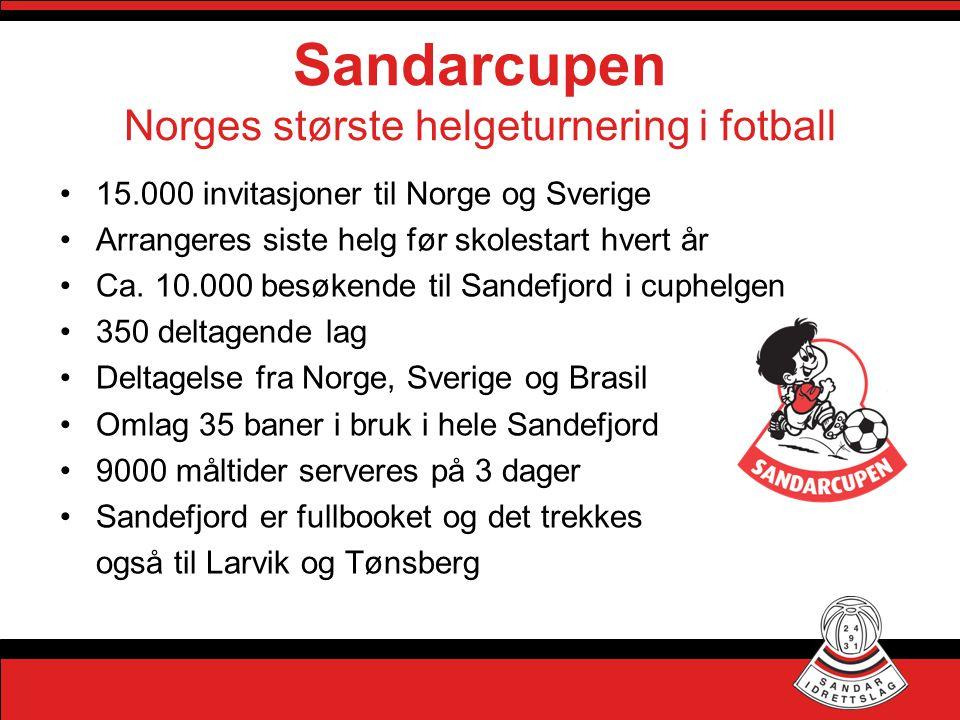 Sandarcupen Norges største helgeturnering i fotball •15.000 invitasjoner til Norge og Sverige •Arrangeres siste helg før skolestart hvert år •Ca. 10.0
