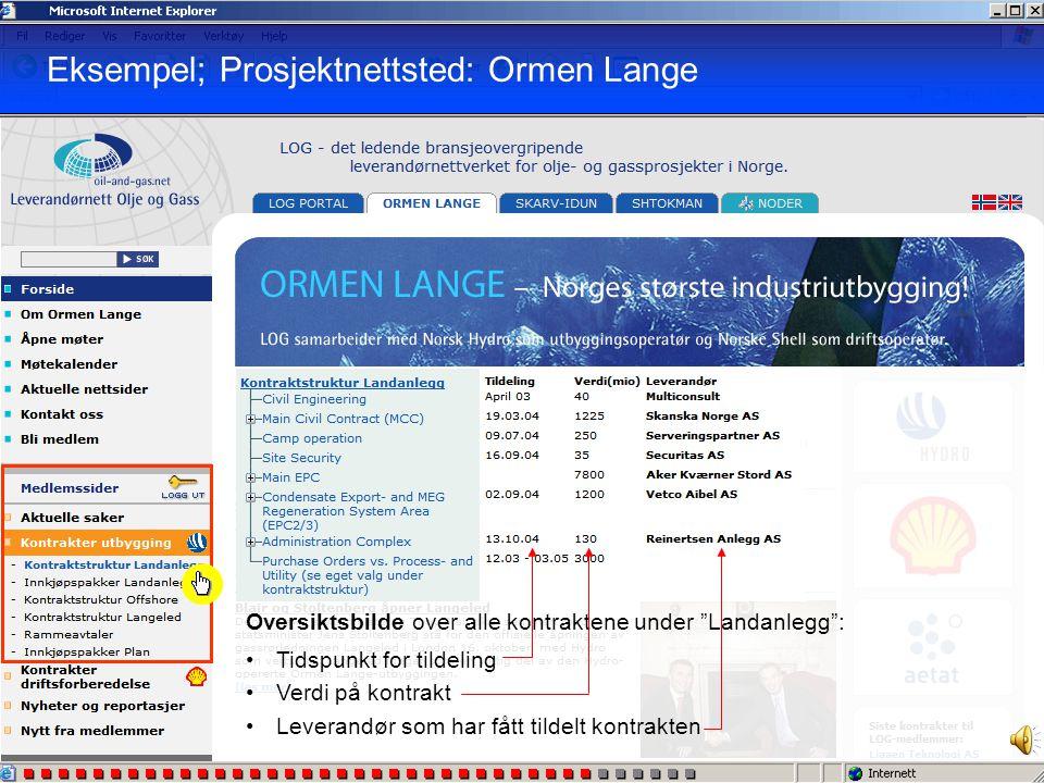 Ormen Lange – kontraktstruktur Kontraktstrukturen på Ormen Lange er delt opp i to hovedkategorier: Utbygging og Driftsforberedelse Hovedkategoriene er