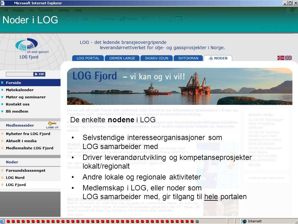 De enkelte nodene i LOG •Selvstendige interesseorganisasjoner som LOG samarbeider med •Driver leverandørutvikling og kompetanseprosjekter lokalt/regionalt •Andre lokale og regionale aktiviteter •Medlemskap i LOG eller noder som LOG samarbeider med, gir tilgang til hele portalen