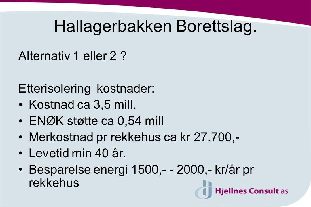 Hallagerbakken Borettslag.Alternativ 1 eller 2 . Etterisolering kostnader: •Kostnad ca 3,5 mill.