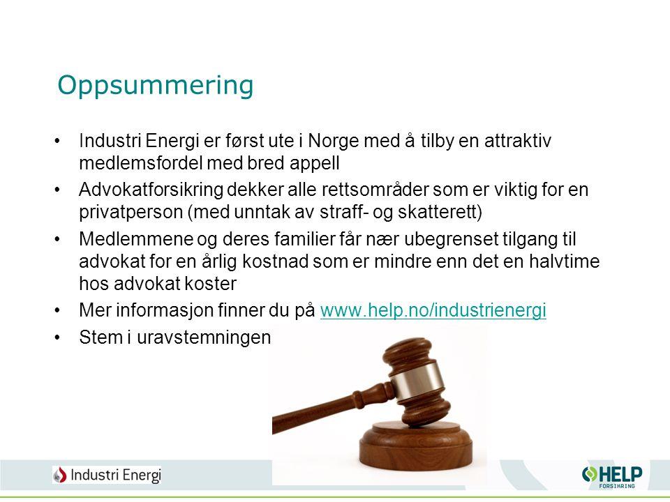 Oppsummering •Industri Energi er først ute i Norge med å tilby en attraktiv medlemsfordel med bred appell •Advokatforsikring dekker alle rettsområder