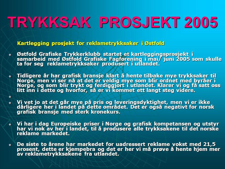 TRYKKSAK PROSJEKT 2005 Kartlegging prosjekt for reklametrykksaker i Østfold Kartlegging prosjekt for reklametrykksaker i Østfold  Østfold Grafiske Tr