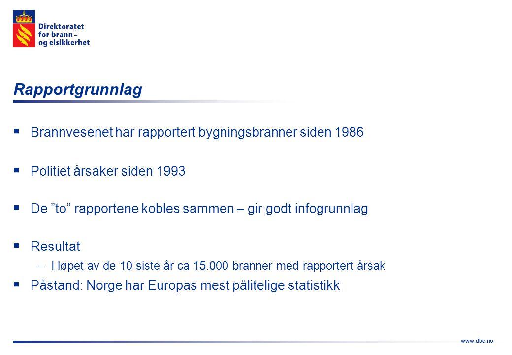 """www.dbe.no Rapportgrunnlag  Brannvesenet har rapportert bygningsbranner siden 1986  Politiet årsaker siden 1993  De """"to"""" rapportene kobles sammen –"""