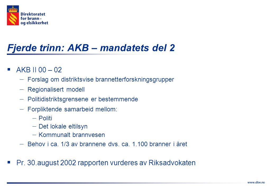 www.dbe.no Fjerde trinn: AKB – mandatets del 2  AKB II 00 – 02  Forslag om distriktsvise brannetterforskningsgrupper  Regionalisert modell  Politi