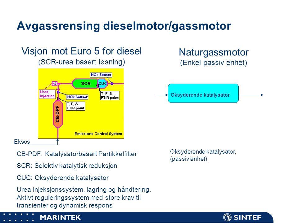 MARINTEK Case-studie  Typisk bybussrute i Bergen  Ruteinformasjon, motordata, driftsprofil, kostnadsdata (investering og drift)  Dieselmotor, Euro 3,4,5  Naturgassmotor 2003 og 2008  Beregne tiltakskostnader for NOx-reduksjon sammenlignet med basis Euro 2 dieselmotor