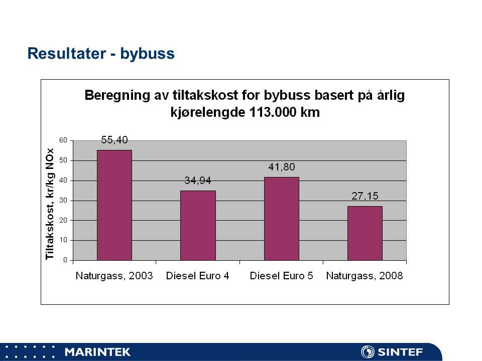 MARINTEK Resultater – bybuss  NOx-reduksjon, sammenligning mot Euro 2 dieselmotor