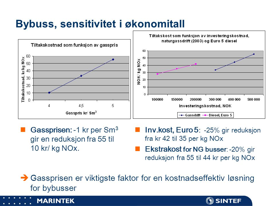 MARINTEK Oppsummering - bybussdrift Naturgassvalget:  Reduksjonspotensial:  Betydelig for NO x og partikler ved bruk av dagens teknologi.