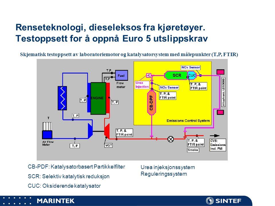 MARINTEK Avgassrensing dieselmotor/gassmotor Visjon mot Euro 5 for diesel (SCR-urea basert løsning ) CB-PDF: Katalysatorbasert Partikkelfilter SCR: Selektiv katalytisk reduksjon CUC: Oksyderende katalysator Urea injeksjonssystem, lagring og håndtering.