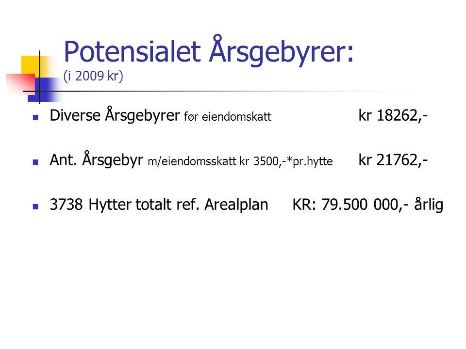 Potensialet for Kvam !  Ved ny arealplan, enorme inntekter!  1938 nye hytter  Ca kr 100.000,- pr hytte i avgifter:  Tilknytninger ca 35.000,-  Pl